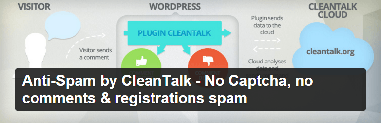 cleantalk-spam-protect